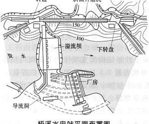 柘溪水电站