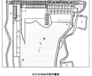 水口水电站